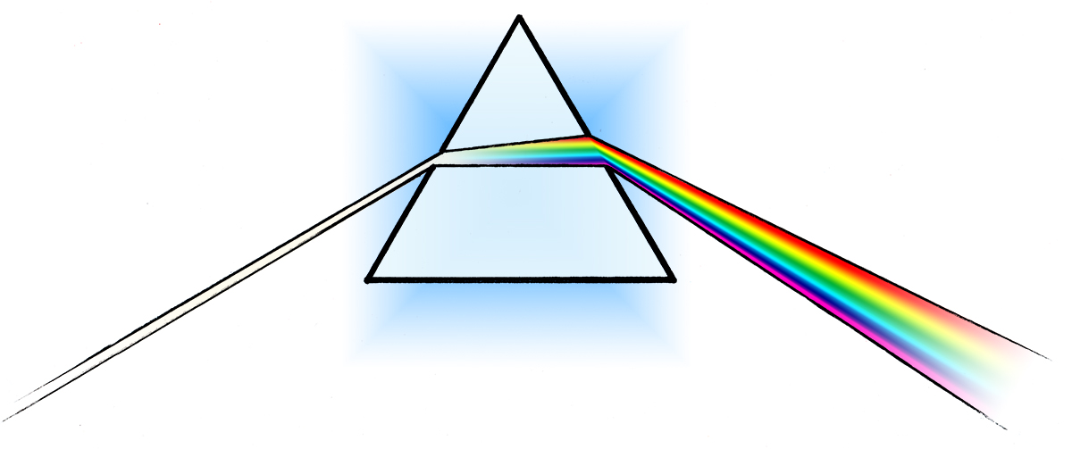 Illustration of light passing through a prism.
