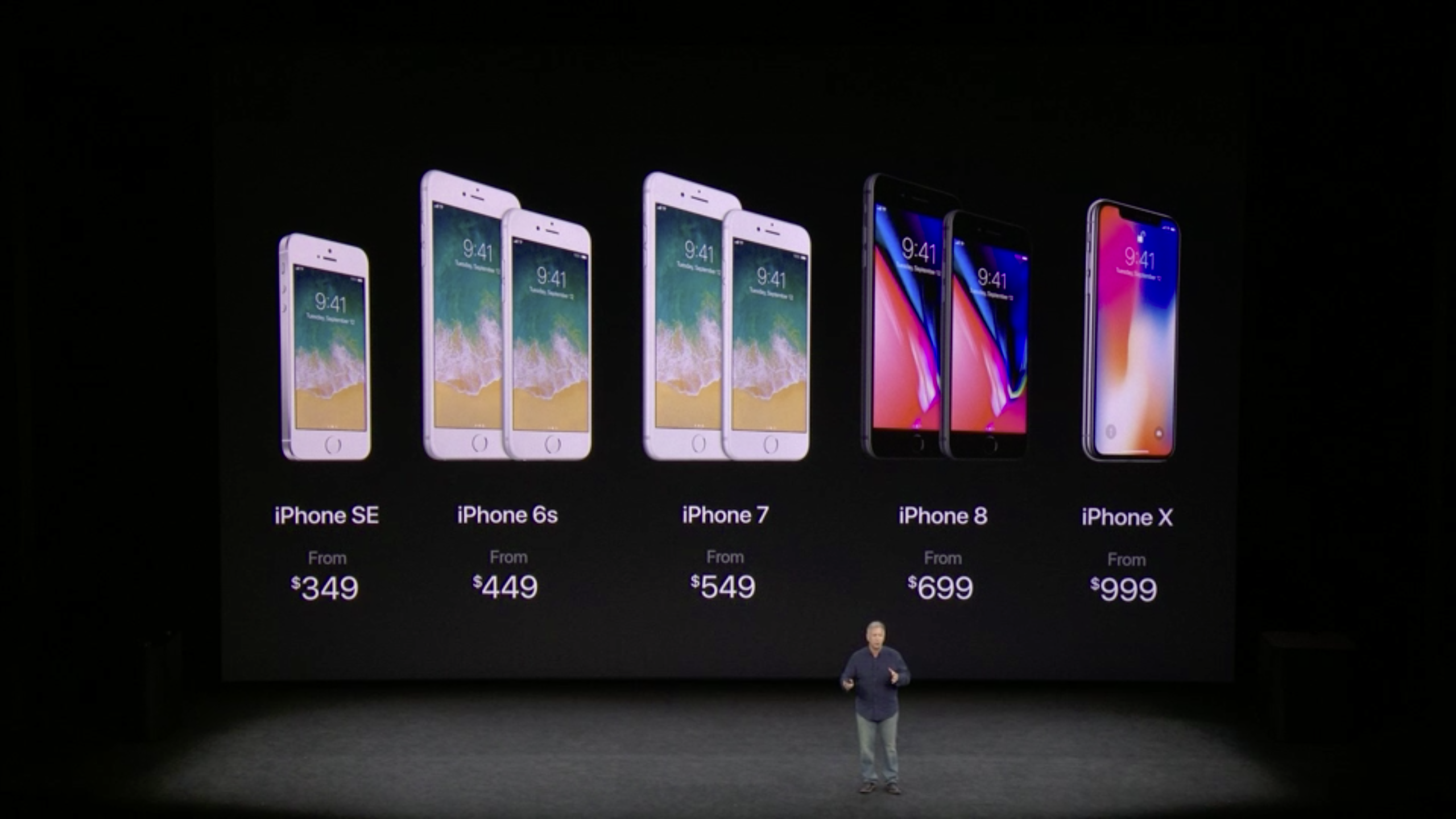 Pricing for the iPhone X, 8 and 8 Plus