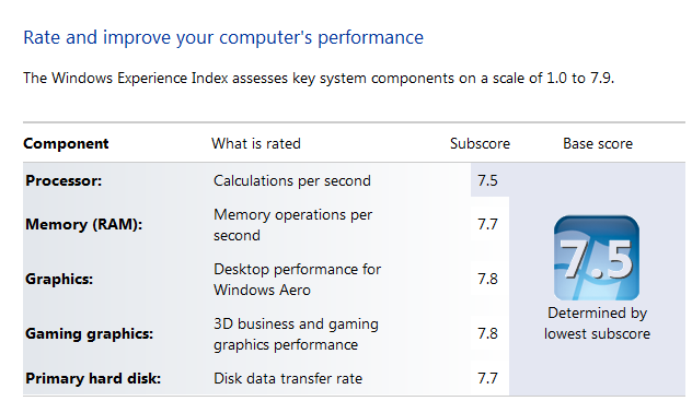 Using an SSD as the primary storage device for a computer increases the system's performance a great deal.