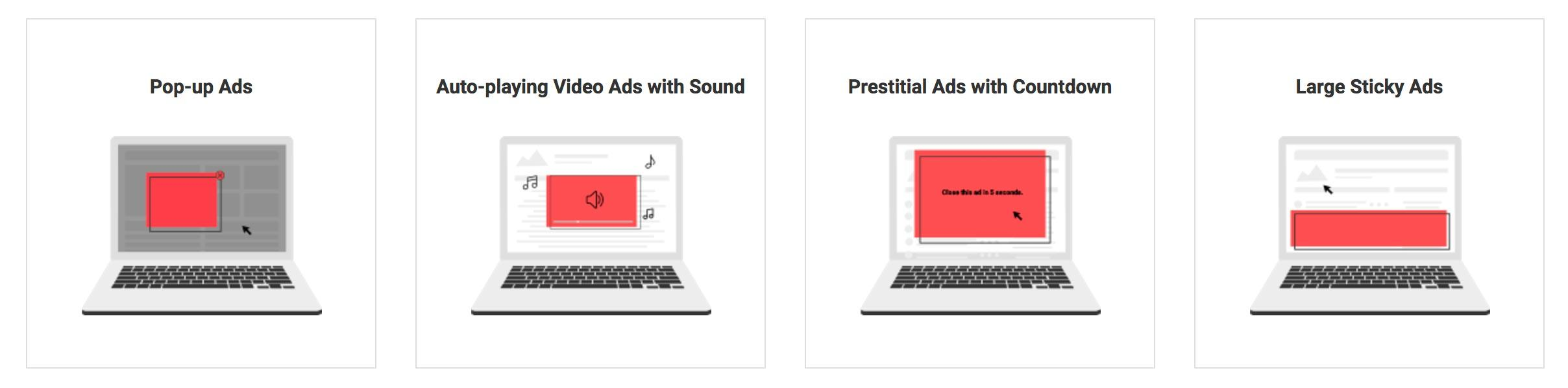 Google Chrome in 2018 will follow the Coalition for Better Ads' standards by blocking several types of intrusive ads.