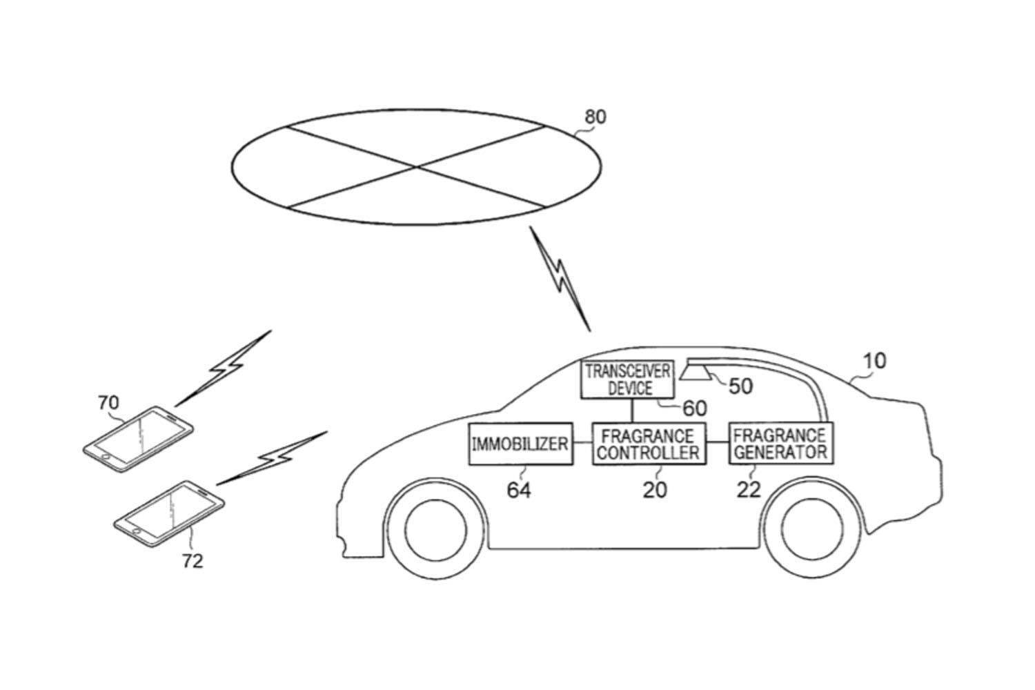 toyota-fragrance-patent-application-inline