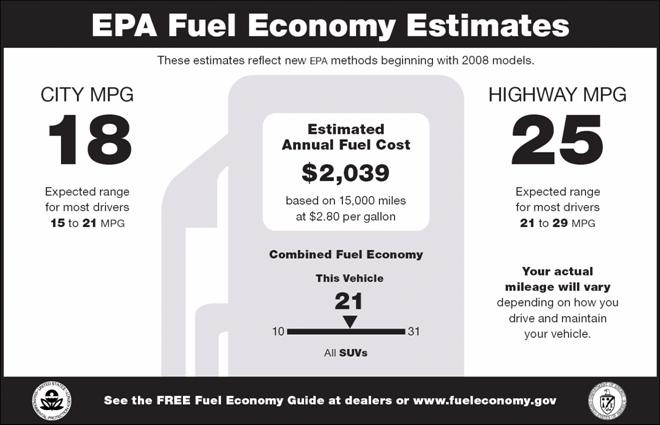 The EPA's current fuel economy window sticker provides information according to vehicle class.