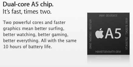 Apple's A5 chip is used in the iPad 2 and appears destined for the next version of the iPhone.