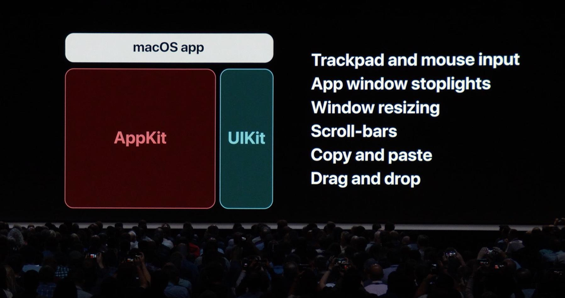 AppKit and UIKit for MacOS apps