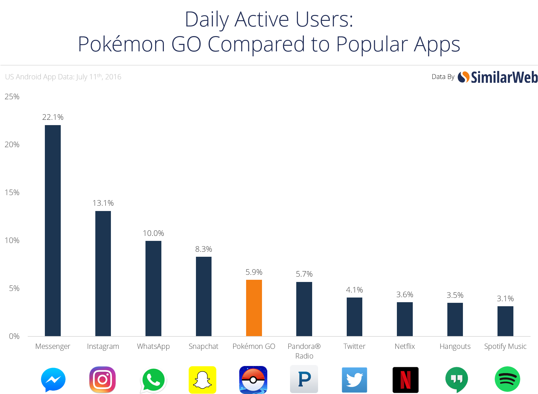 pokemon-go-and-other-apps-1.png