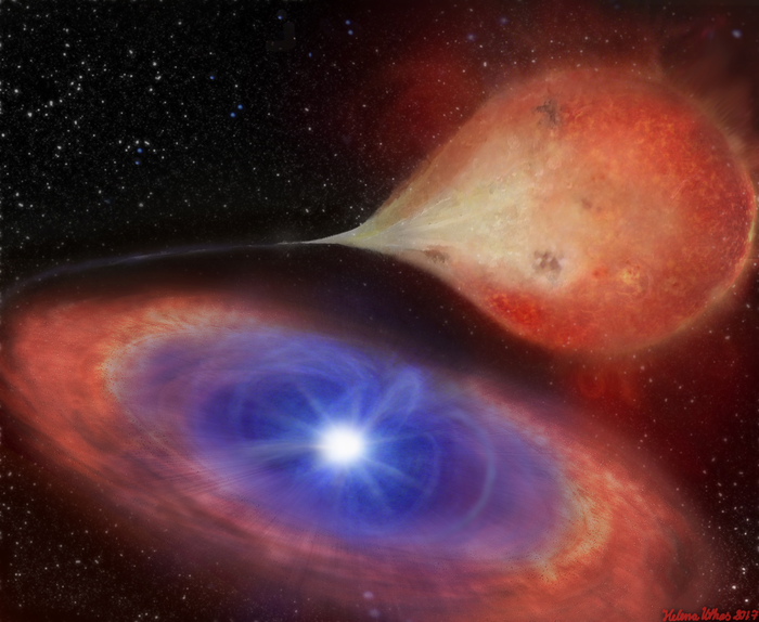 <p>An artist's impression example of a white dwarf accreting as it draws in material from a companion star.</p>