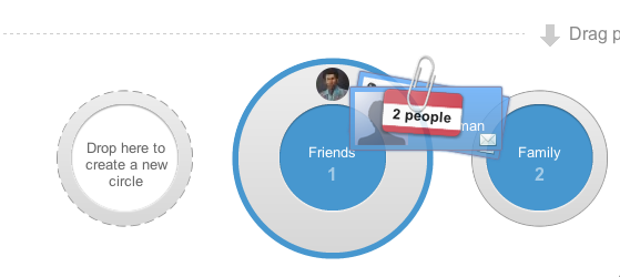 The circles feature in Google+