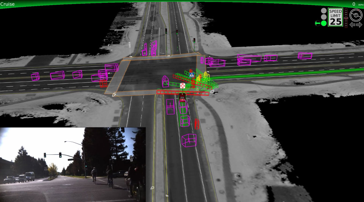 Google's self-driving cars see the world as a collection of wireframe objects -- pink cars, red cyclists, yellow pedestrians. They erect virtual fences around each one and won't proceed until the obstacle has moved out of the way.