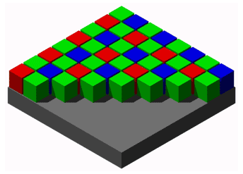 This illustration shows the checkerboard Bayer pattern of a typical digital camera's image sensor. Each pixel captures either red, green, or blue.