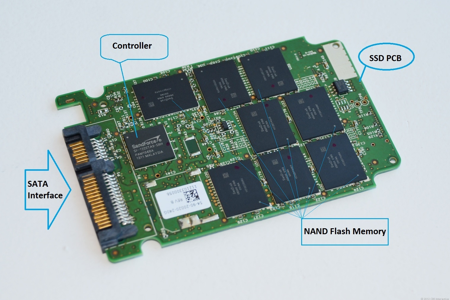 Inside a standard SDD, the only component shared with a hard drive is the SATA interface.