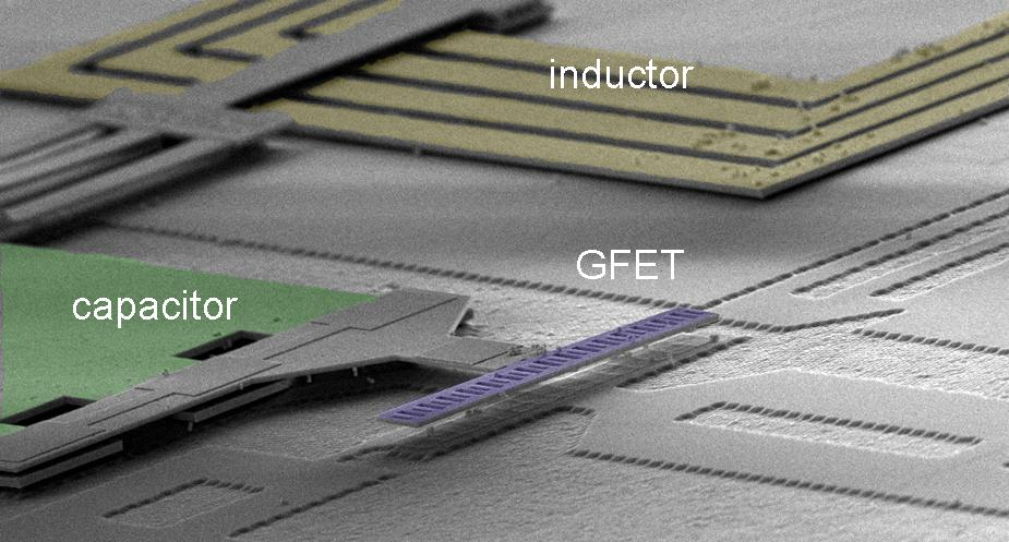 IBM Research built a graphene-based transistor, shown here in purple, into an integrated circuit.
