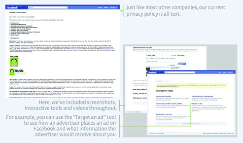 Facebook's privacy team offers up several illustrations comparing its current, old-school privacy policy with its proposed new approach. This one focuses on interactivity and other such features.
