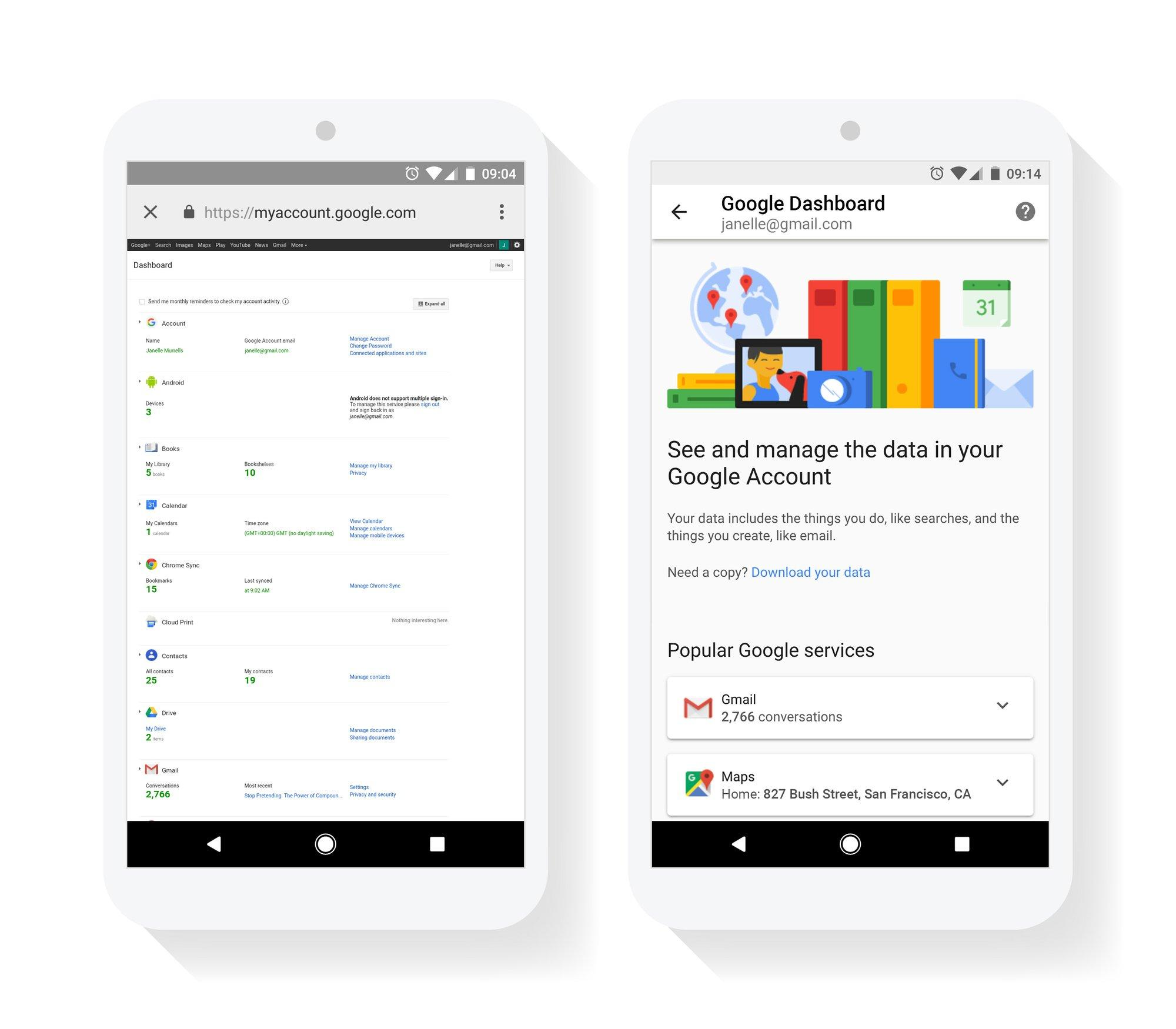 Google has adapted its privacy-control dashboard easier for mobile devices.
