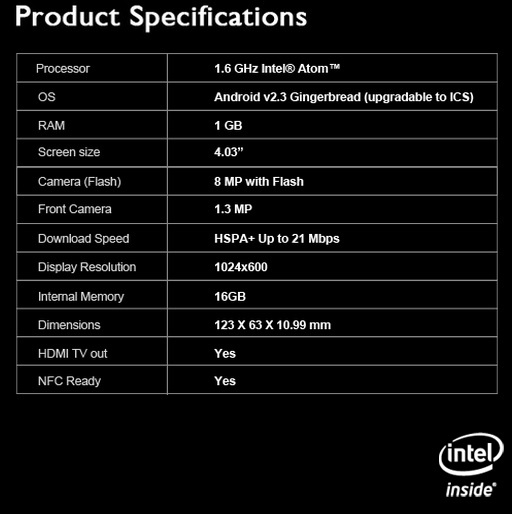 Xolo specifications.