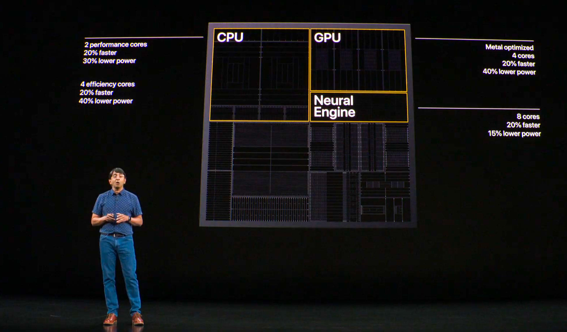 Sri Santhanam, Apple's vice president of silicon engineering, details improvements in the iPhone 11 family's A13 processor.