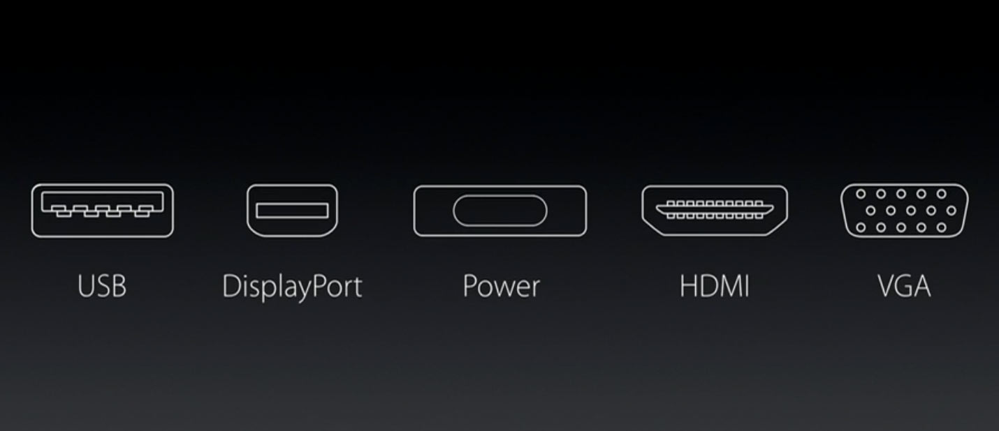 On the MacBook, Apple's single USB Type-C port handles a jobs previously requiring several other ports.