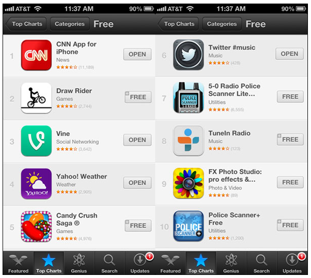 Scanner apps rise to the Top 10 on iTunes. Put the scanner apps down, I beg you.