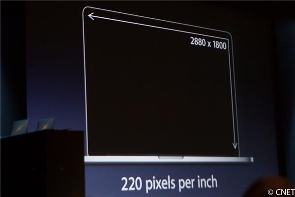 A 2,880-by-1,800 display. Pixel density on a 15-inch display doesn't get any denser.