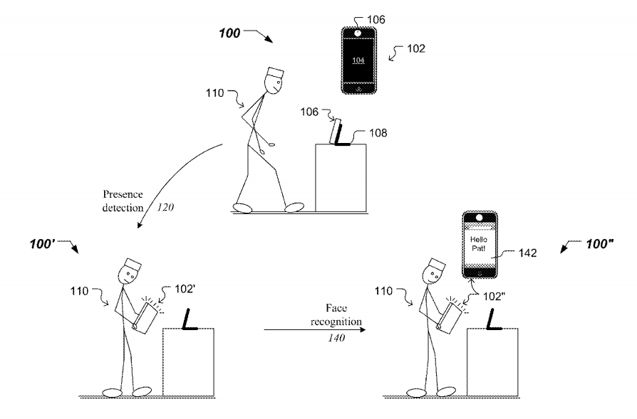 Apple's patent diagram showing off low threshold facial recognition.