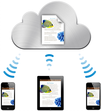 appleiclouddevices.png