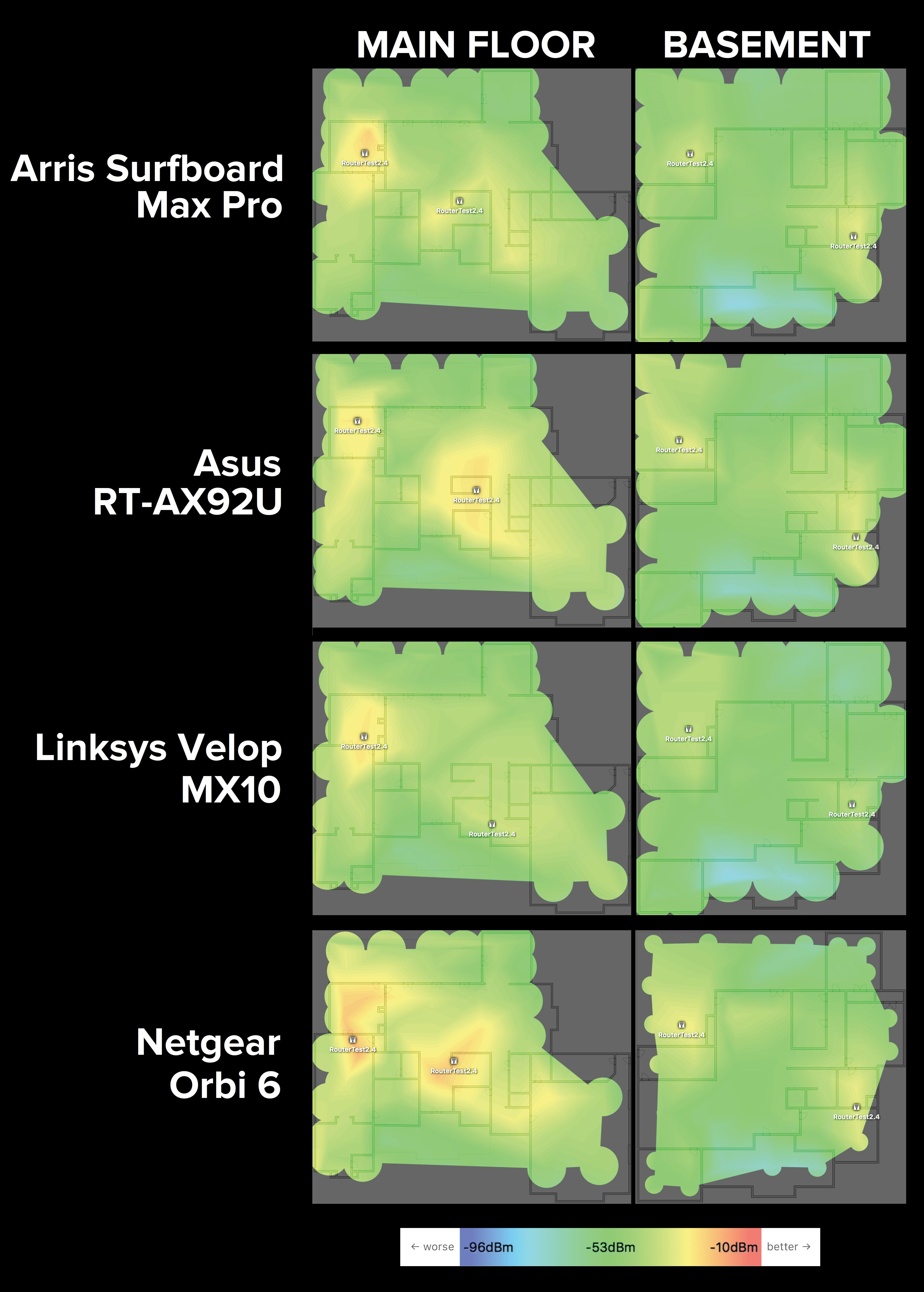 wi-fi-6-tri-band-mesh-router-signal-strength-heat-maps
