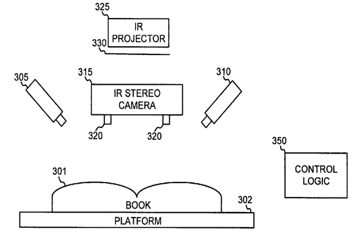 Google has patented technology for scanning books.