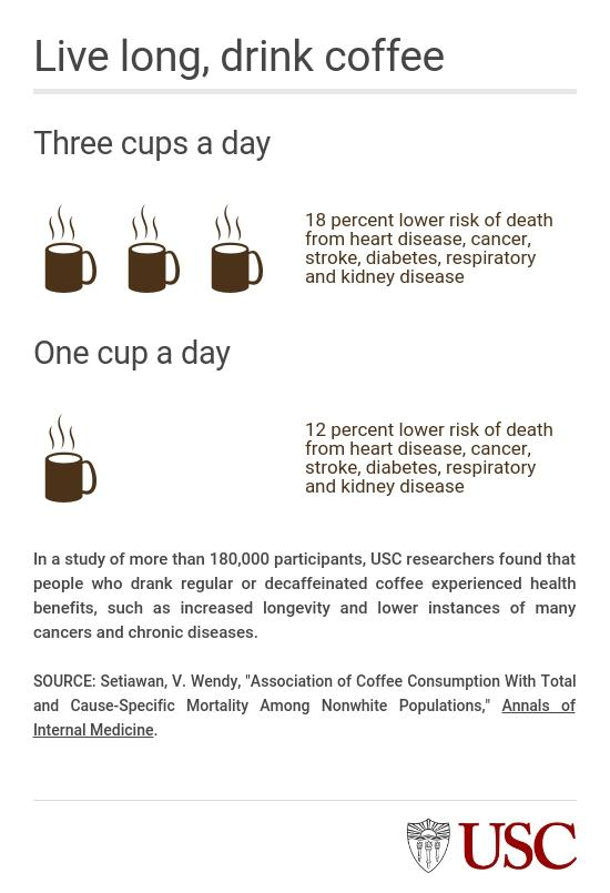 coffee-facts-and-figures-2