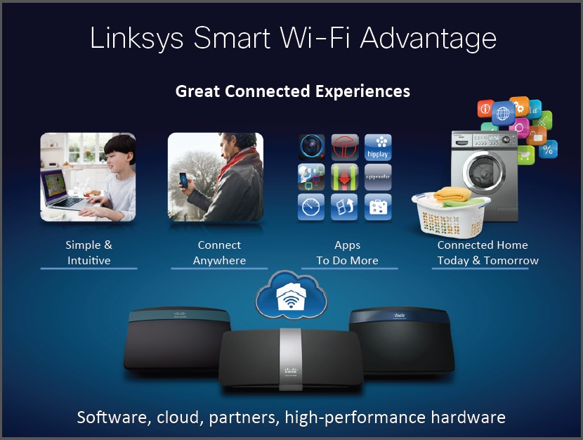 Cisco vows to change the face and the body of home networking entirely with its Smart Wi-Fi routers and the Cisco Connect Cloud platform.