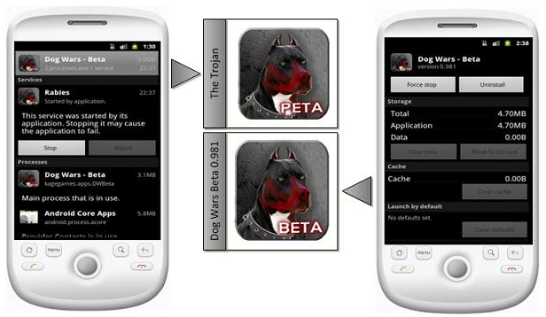 """Symantec noticed that the modified version of Dog Wars says """"PETA"""" instead of """"BETA."""""""
