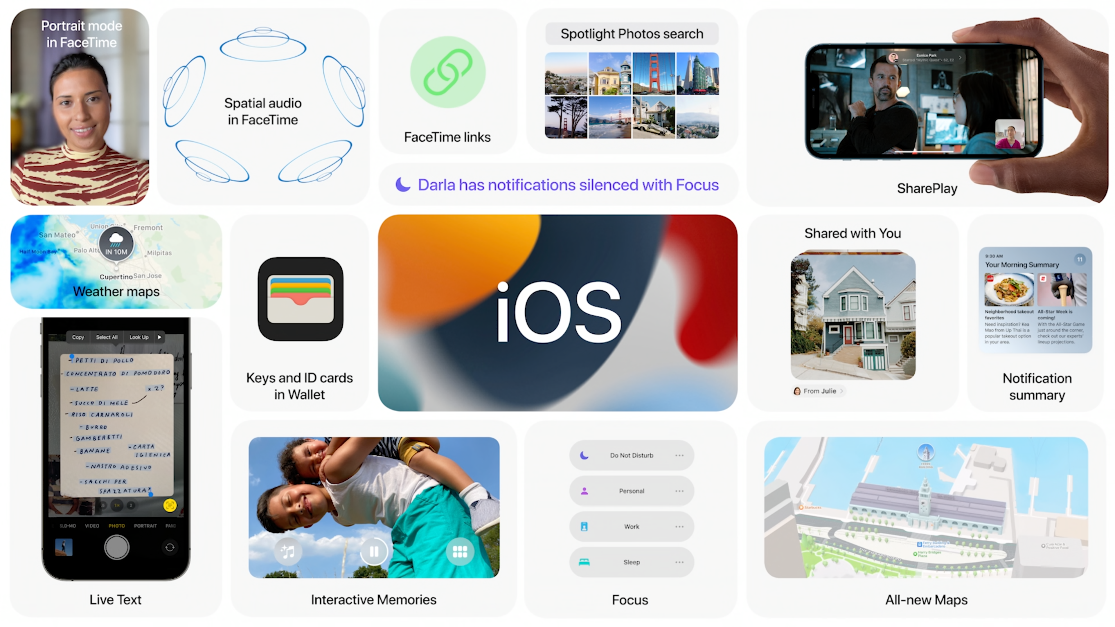 Apple's iOS 15 preview at WWDC shows off game-changing new features – CNET