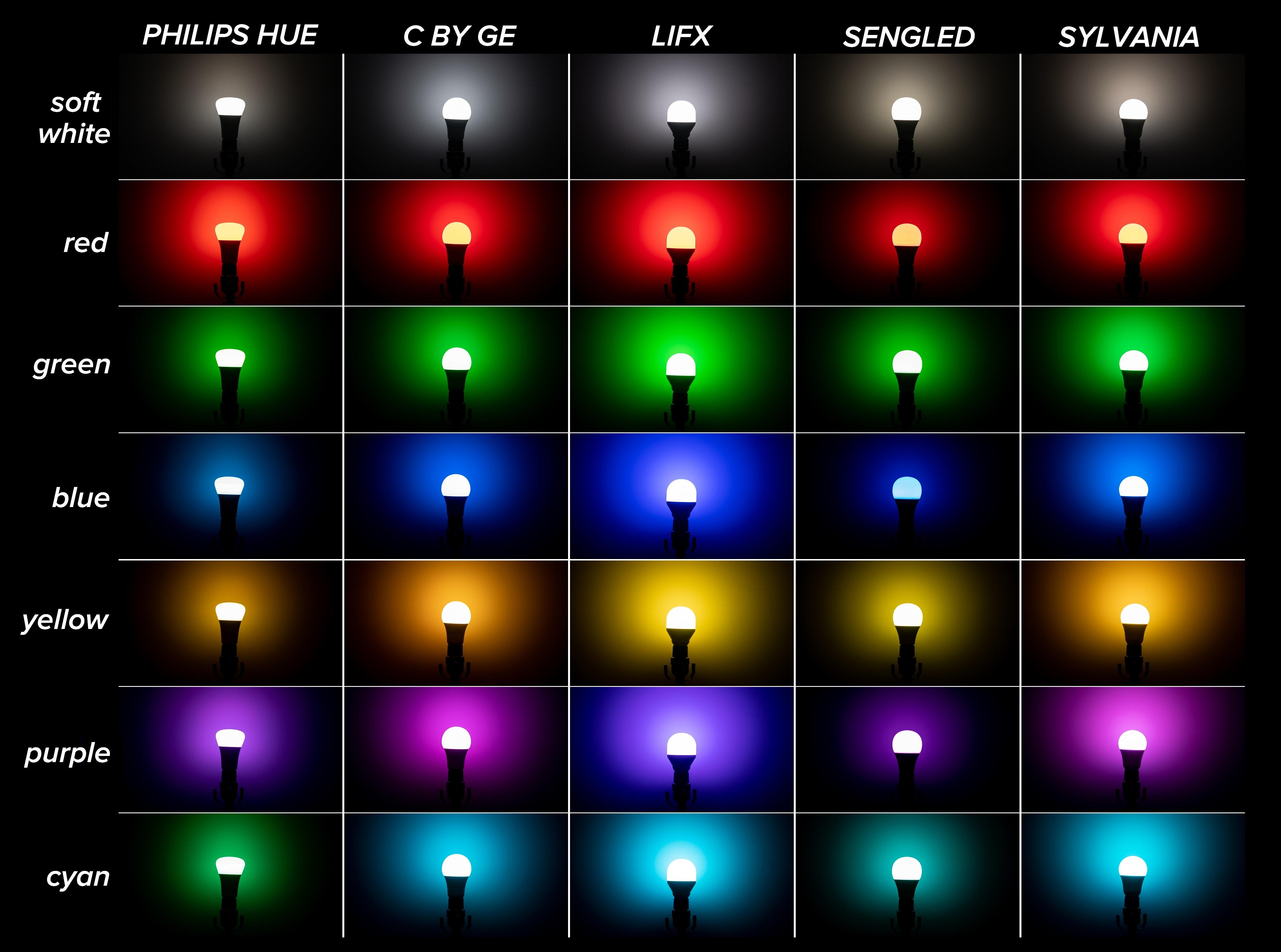 smart-color-changing-rgb-led-light-bulb-color-grid-philips-hue-lifx-c-by-ge-sylvania-smart-plus-sengled