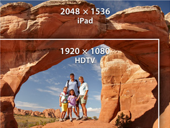 Apple's third-generation iPad Retina display compared with a standard HDTV screen.