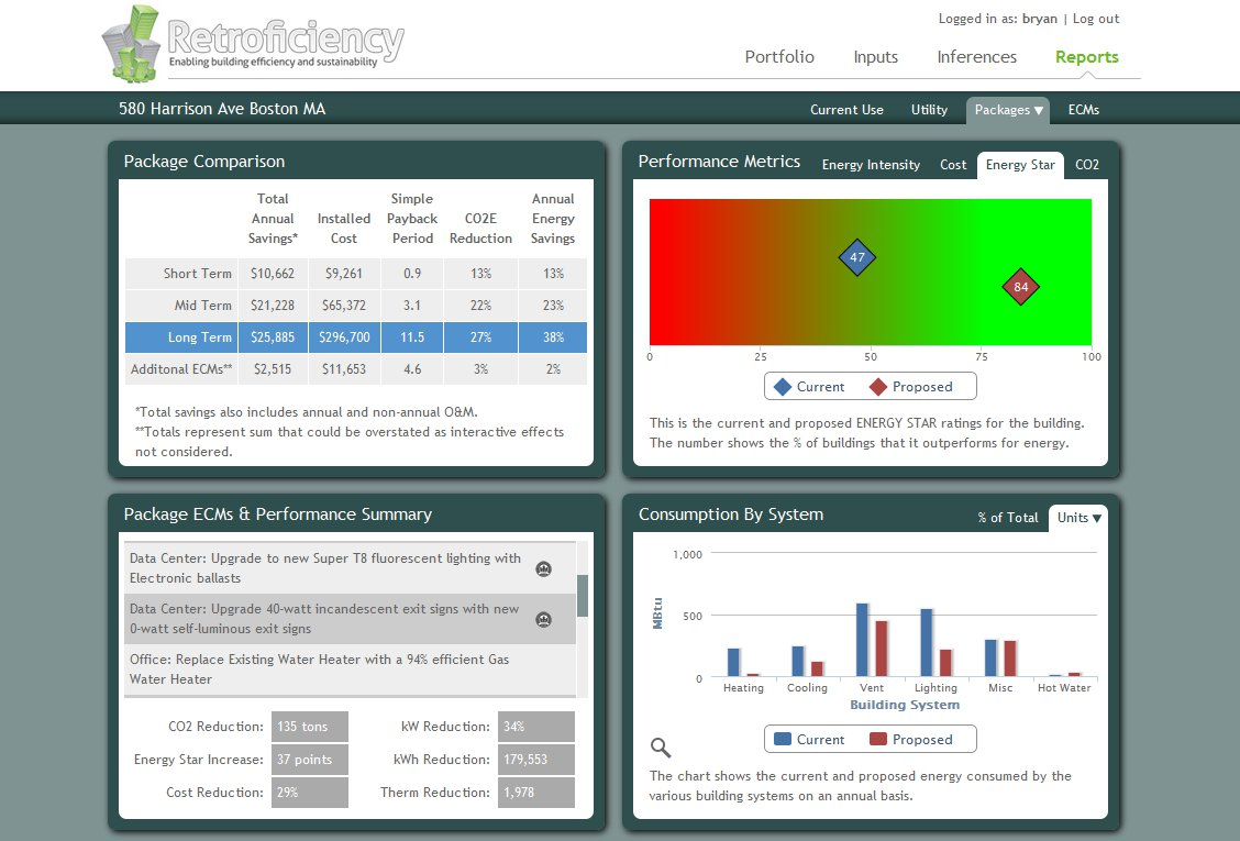 Retroficiency's Web application is designed so energy auditors or building managers can get a quick idea of energy use and evaluate efficiency projects.
