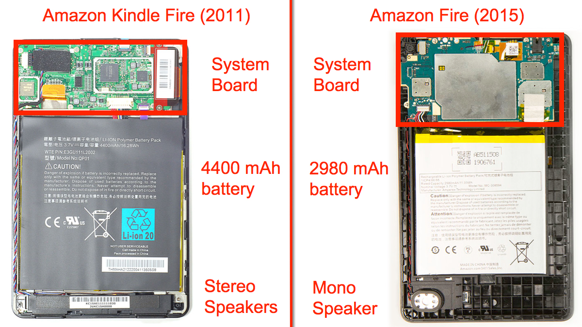 Amazon Fire compared to Amazon Kindle Fire
