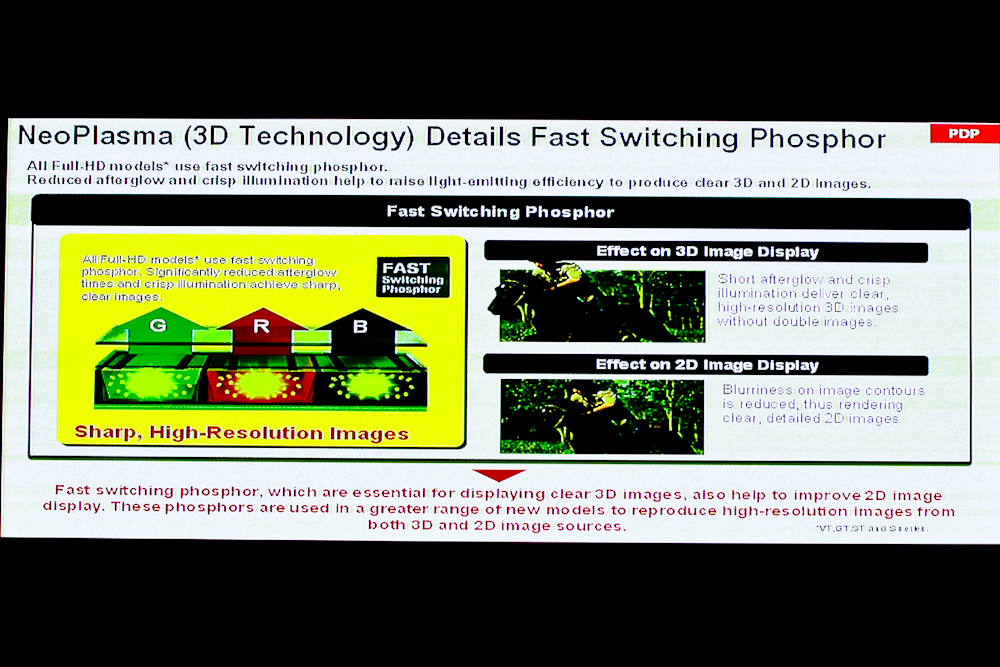 Fast-switching phosphor