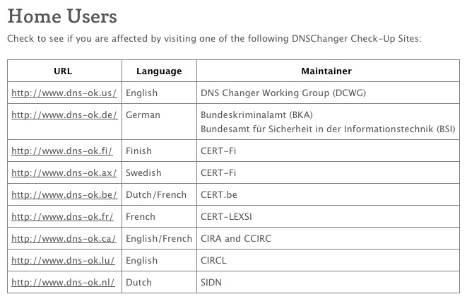 DNSChanger Working Group Cleanup page