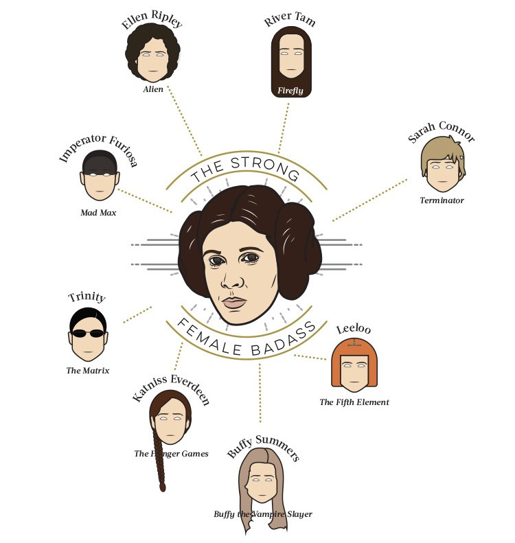 star-wars-princessleia.jpg