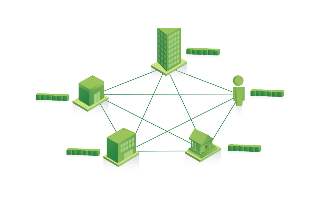 Blockchains are the foundation for a shared ledger, which stores financial transaction information on many computers within a network of cooperating companies.