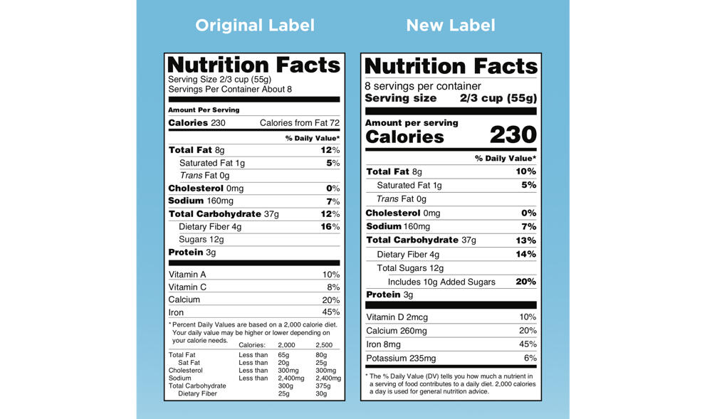 side-by-side-comparison-of-the-old-and-new-nutrition-facts-label