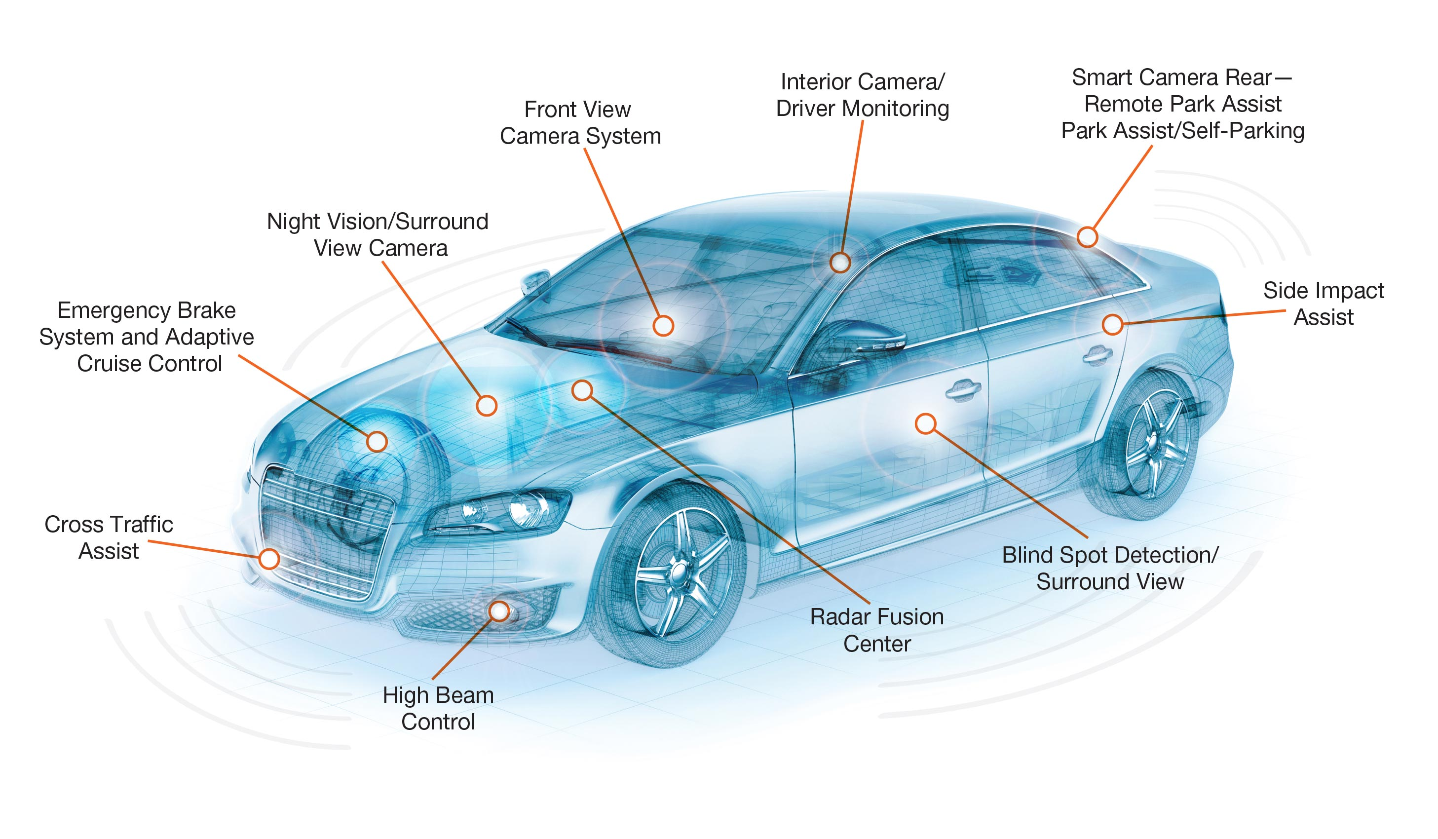 Freescale Semiconductor promises a range of driver-assistance technologies through computer vision.