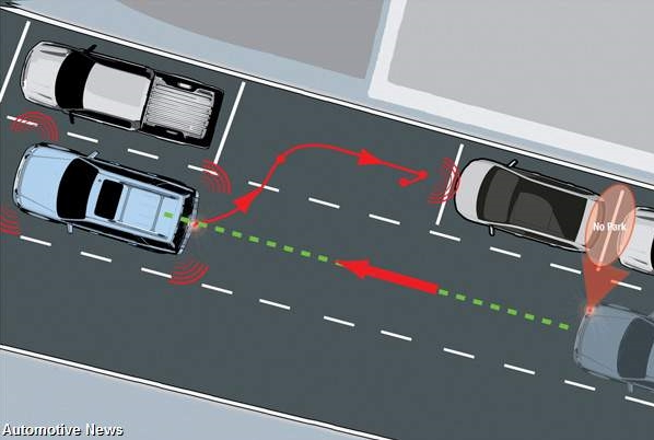 Diagram of Ford's auto parking system