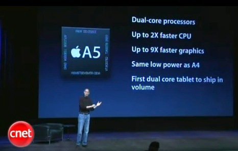 Steve Jobs discusses the new A5 chip at the iPad 2 event in San Francisco today.