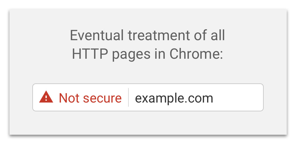 Chrome eventually will warn that any unencrypted website is insecure.