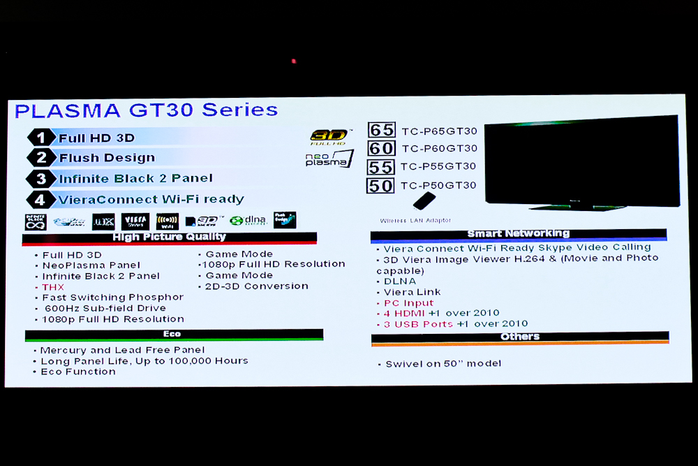 GT30 series features