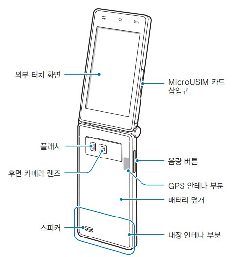 Is this Samsung's next device?