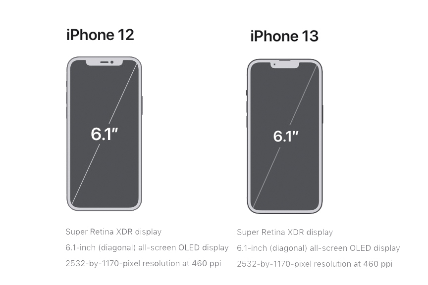 iphone-12-vs-iphone-13-front-screen-specs-size-notch-2021-cnet-apple