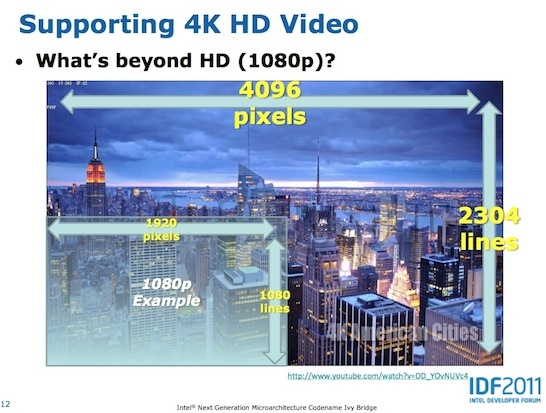 Intel slide from IDF presentation entitled 'Media Innovations in the Intel Microarchitecture Codenamed Ivy Bridge.' It shows support for very-high-resolution video.