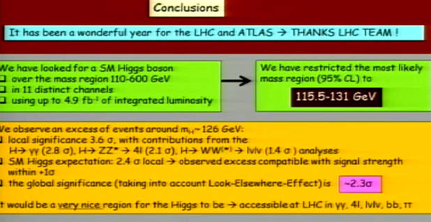 Fabiola Gianotti's conclusions about the LHC's Atlas experiment results about the search for the Higgs boson.