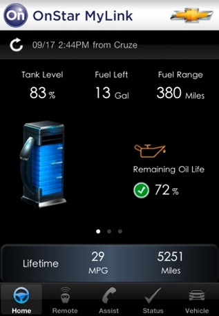 This screenshot of OnStar MyLink shows vehicle data such as oil and fuel status, average fuel economy, and mileage.