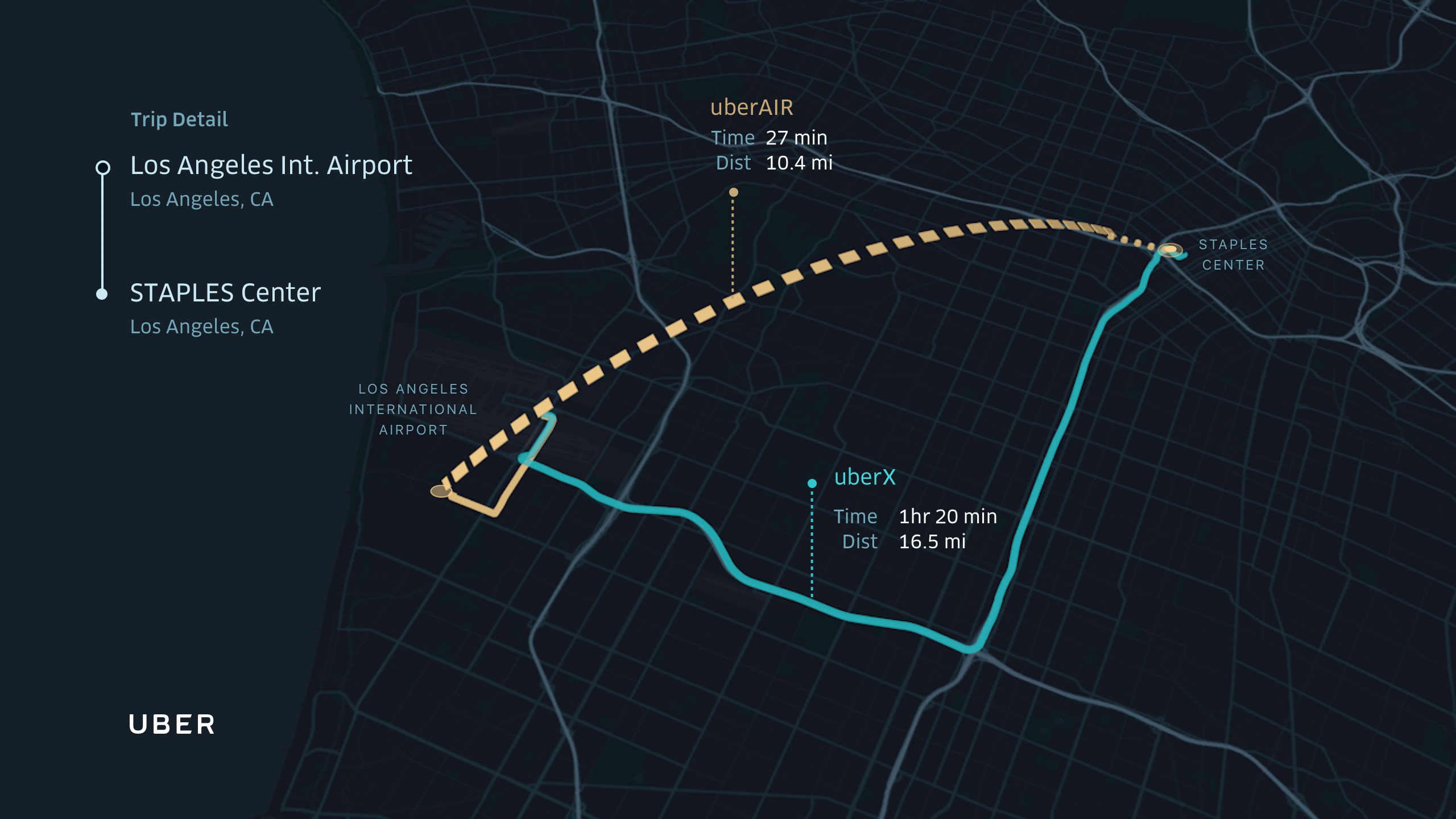 uber-elevate-sample-route-lax-staples-centre-lg